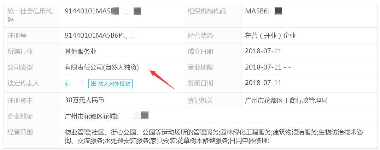 在广州开一个保洁公司需要注册资金是多少?