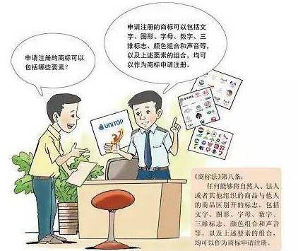 注册商标流程?